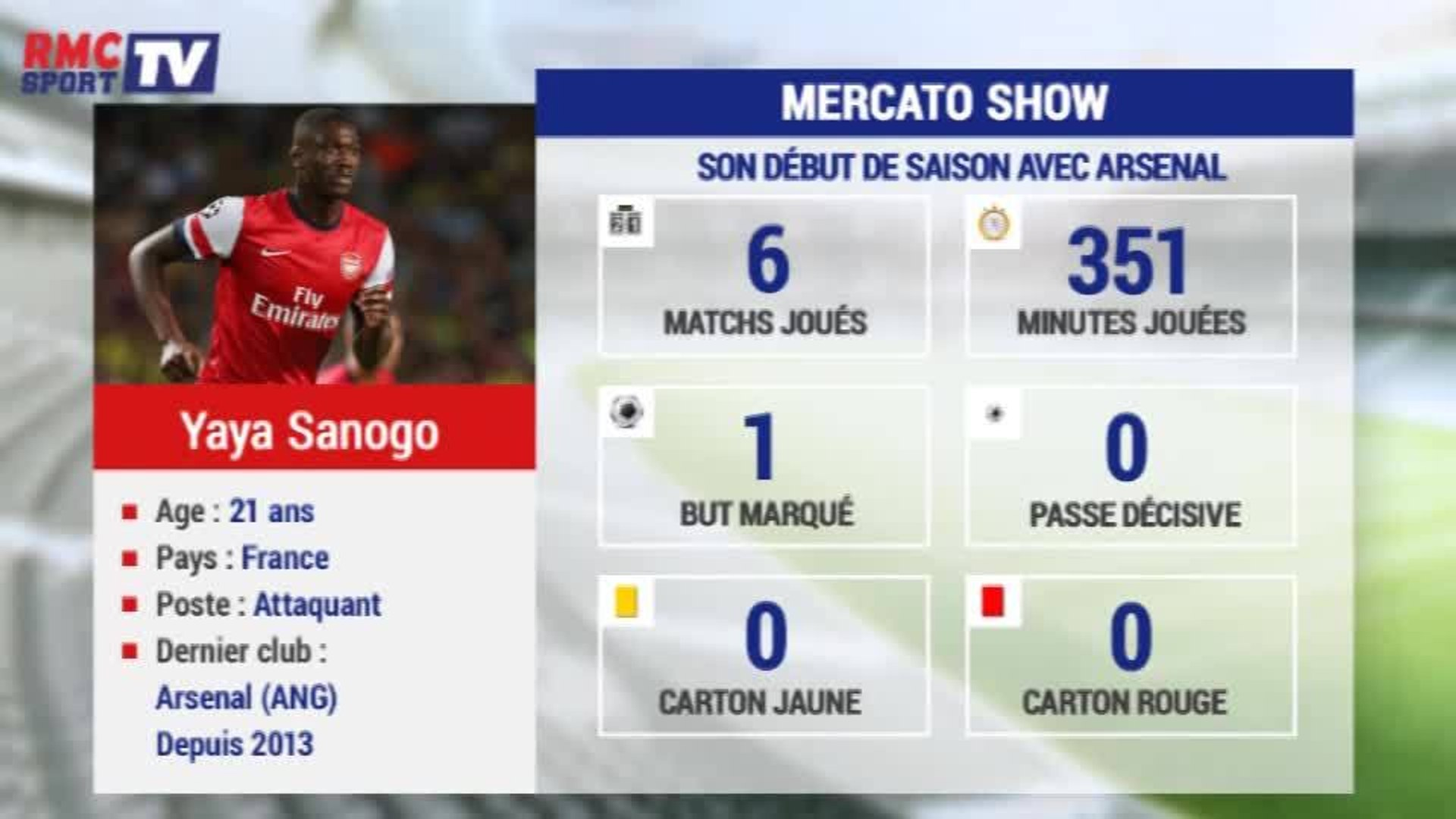 Mercato Show / La fiche transfert de Yaya Sanogo à Crystal Palace - 13/01