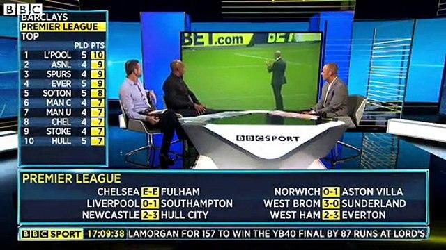 BBC Sport Saturday Football Premier League And Football League