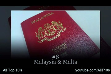 Top 10 Most Valuable Passports in 2014