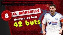 Lyon, OM, Real Madrid... Top 10 des meilleures attaques européennes en championnat cette saison !