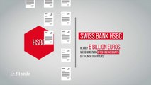 Understand SwissLeaks in just under four minutes