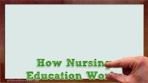 Schiller.edu, nurse registered school tampa florida, nurse registered school largo florida, registered nurse programs tampa florida