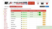 Auto Binary Signals (Main ABS) Video 2 Live Trading - Mar 13th 2014