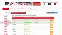 Auto Binary Signals (Main ABS) Video 3 Live Trading - January 2nd 2015