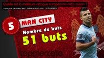 Barça, Bayern, Man City... Top 10 des meilleures attaques européennes en championnat cette saison !