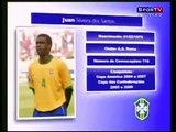 Convocação da seleção Brasileira para a Copa do Mundo 2010