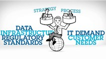 IBM Business Agility: The Power of Business Agility for Innovation, Transformation and Growth