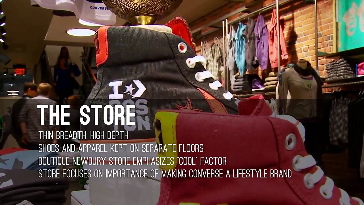 Converse: Retail Strategy