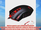 Redragon Perdition 16400 DPI High Precision Programmable Laser Gaming Mouse for PC MMO 18 Programmable