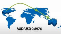 Forex Trendy-What is Currency Trading Forex Currency Trading System-The Best Forex Software