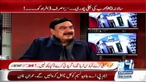 News Point 3 March 2015 - Sheikh Raseed Exclusive Interview