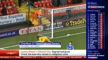 Charlton Athletic vs Nottingham Forest (2 - 1) ● Championship 2015 ● All Goals & Highlights - HD
