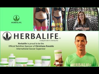 Mon rééquilibrage alimentaire (Herbalife)