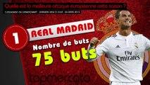 Barca, Chelsea, Real Madrid... Top 10 des meilleures attaques européennes en championnat cette saison !