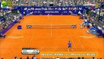 Rafael NADAL vs Juan MONACO Final Highlights Buenos Aires 2015, Nadal vs Monaco