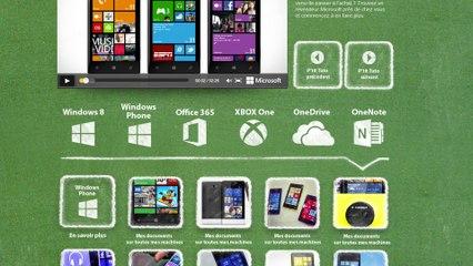 Les P'tits tutos du Soir de Microsoft
