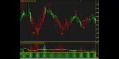 FAP Turbo Forex Software Trading System Has Established Itself As the Clear Leader in This Industry