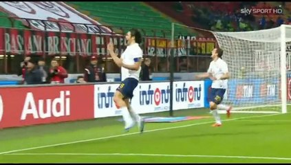 AC Milan-Hellas Verona 2-2 Highlights All Goals Sky Sport HD