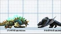 Monster Hunter 里的怪物到底有多大呢【Monster size in Monster Hunter 】