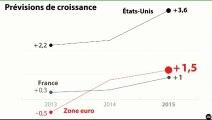 """L'édito éco : """"La BCE lance son opération de rachat des dettes publiques"""""""
