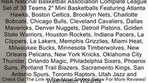 "NBA National Basketball Association Complete League Set of 30 Teams 2"" Mini Basketballs Featuring Atlanta Hawks, Boston Celtics, Brooklyn Nets, Charlotte Bobcats, Chicago Bulls, Cleveland Cavaliers, Dallas Mavericks, Denver Nuggets, Detroit Pistons, Golde"