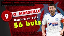 Barca, OL, OM... Top 10 des meilleures attaques européennes en championnat cette saison !