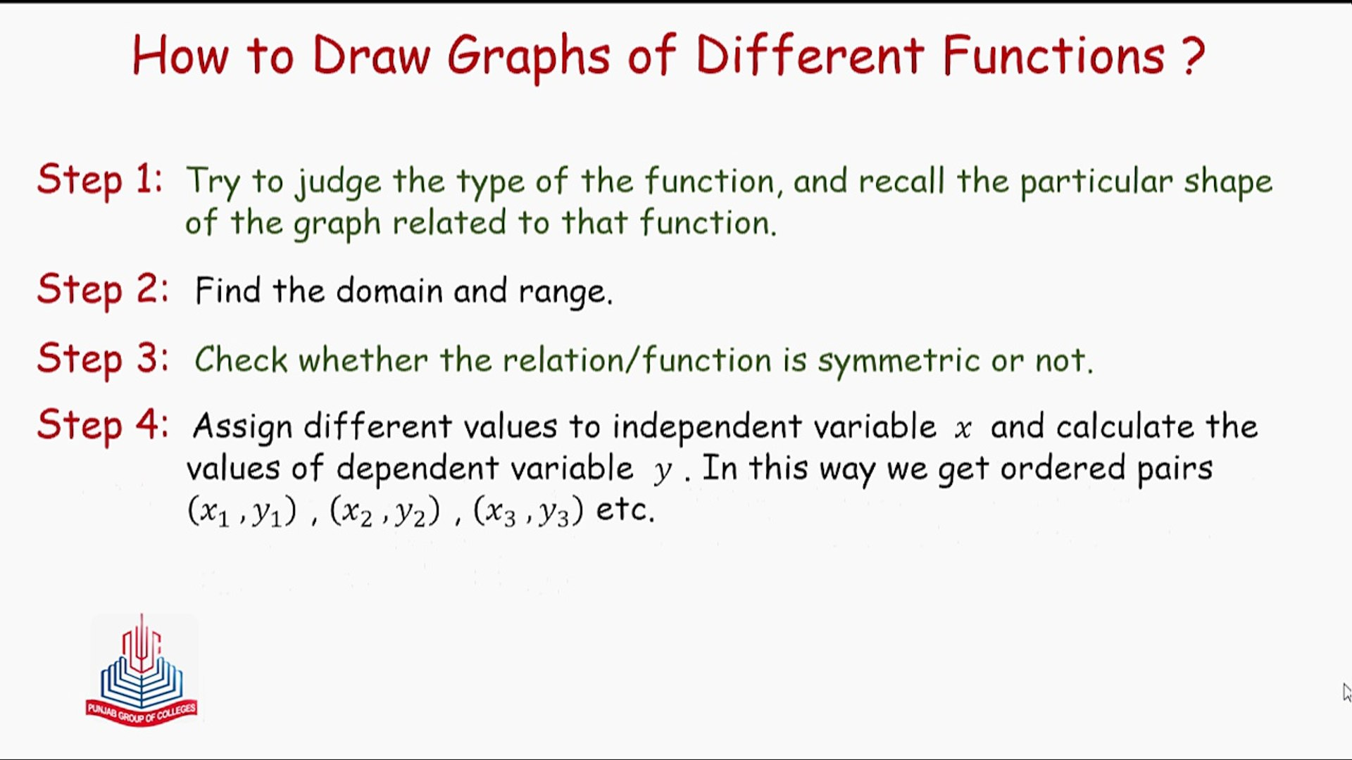How to draw graphs of different functions ?