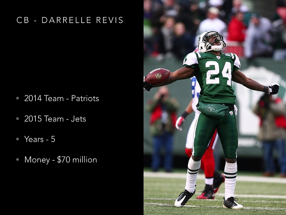 2015 NFL Free Agency Signings 3/12/15
