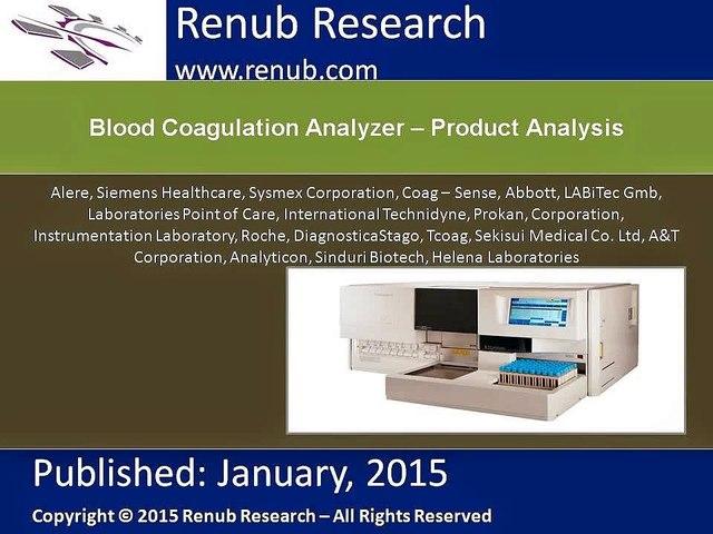 Blood Coagulation Analyzer – Product AnalysisTOC