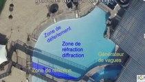 Aquaboulevard, la piscine à vagues