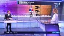 Les enjeux du scrutin des élections départementales