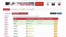 Auto Binary Signals (Main ABS) Video 1 Live Trading   March 18th 2015