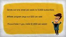 Affiliate Marketing Secret to Make Affiliate Commissions With CB Passive Income