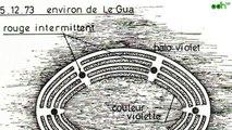 Reportage paranormal : Ovni en Charente-maritime