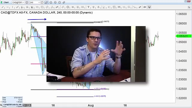 Forex Trading What's the Secret-Use Forex Trading Tools