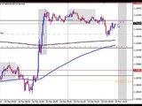 Spotting Bank Manipulation - Forex Training - Live Day Trade USD/CHF 2013