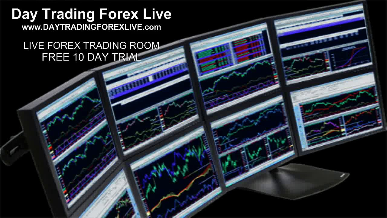 Day Trading Forex Intraday Candlestick Patterns