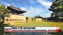 Top 100 destinations in Korea unveiled