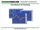forex trading complete basic course urdu/hindi