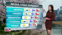 Pleasant spring weather over the weekend
