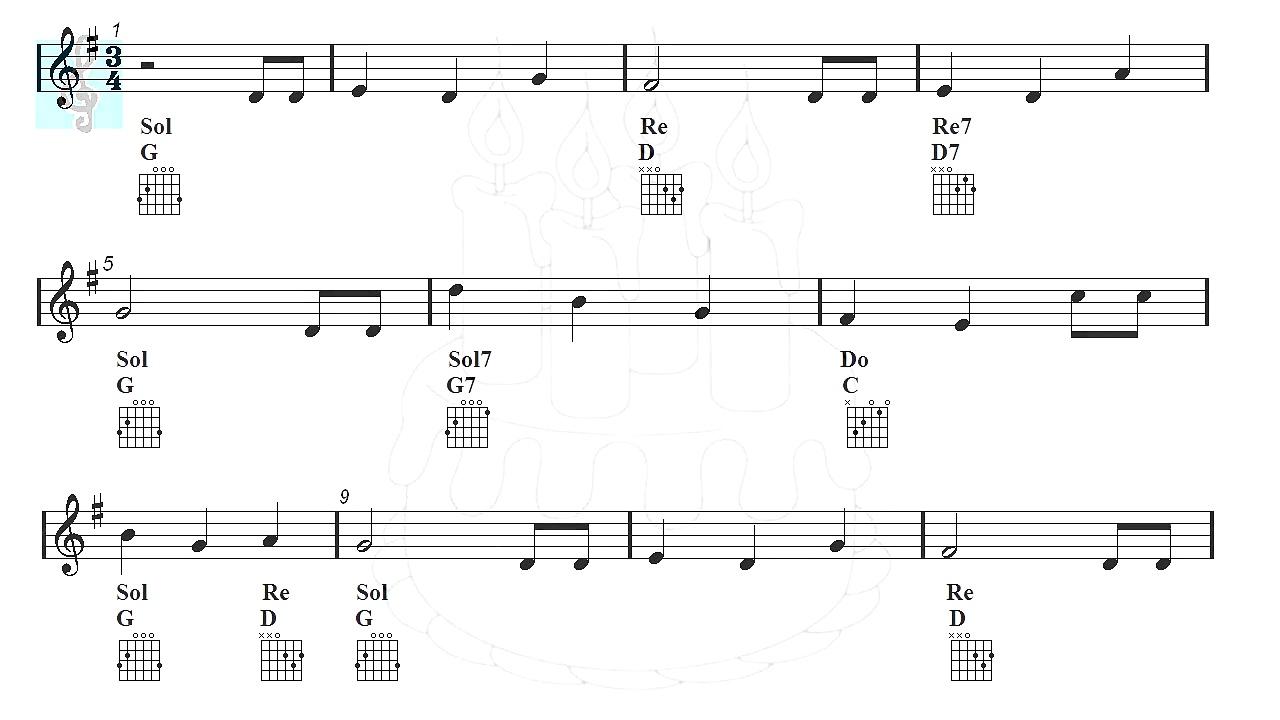 Guitar – Happy birthday (Sheet music – Guitar chords)