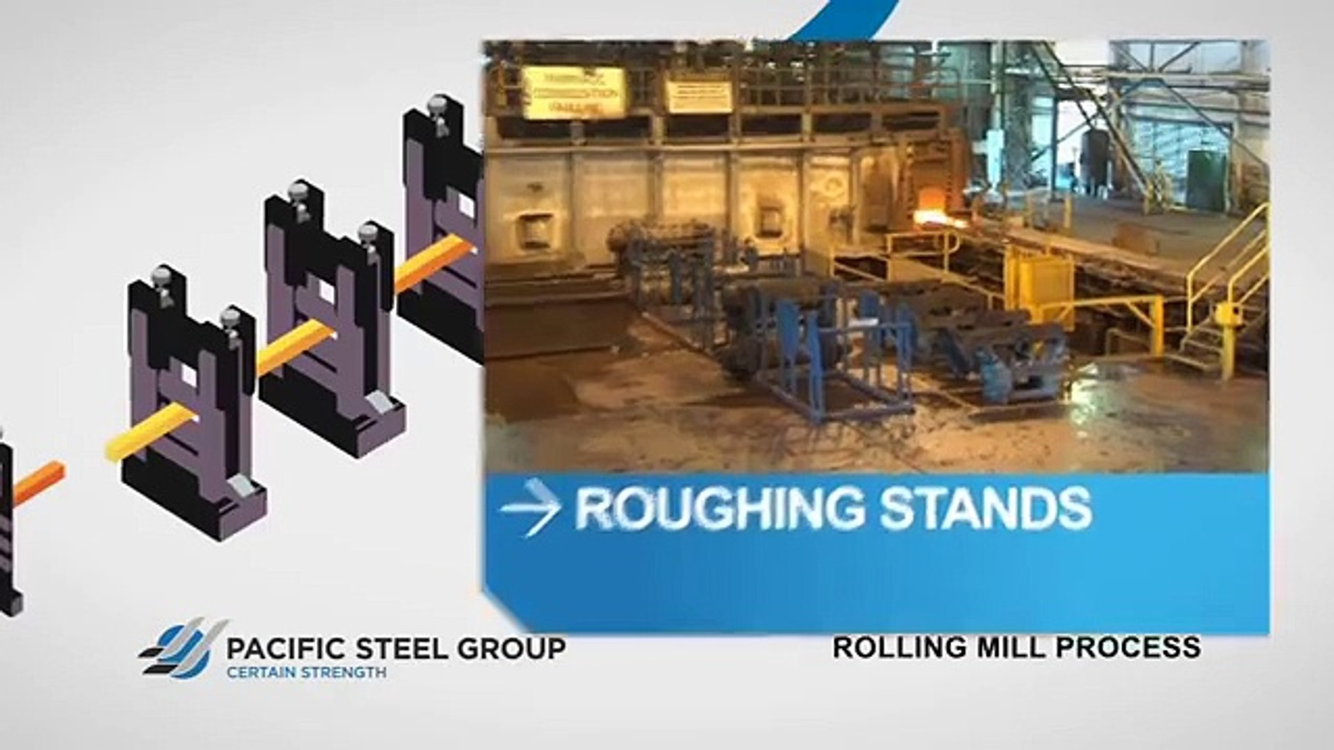 Pacific Steel - Rolling Mill Process