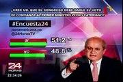 Encuesta 24: 51.2% cree que el Congreso debe darle el voto de confianza a Cateriano
