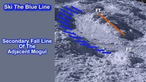 How To Ski Moguls - Blue Line Mogul Skiing Technique Video Intro