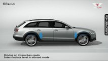 2013 Audi A6 Allroad quattro - Adaptive Air Suspension