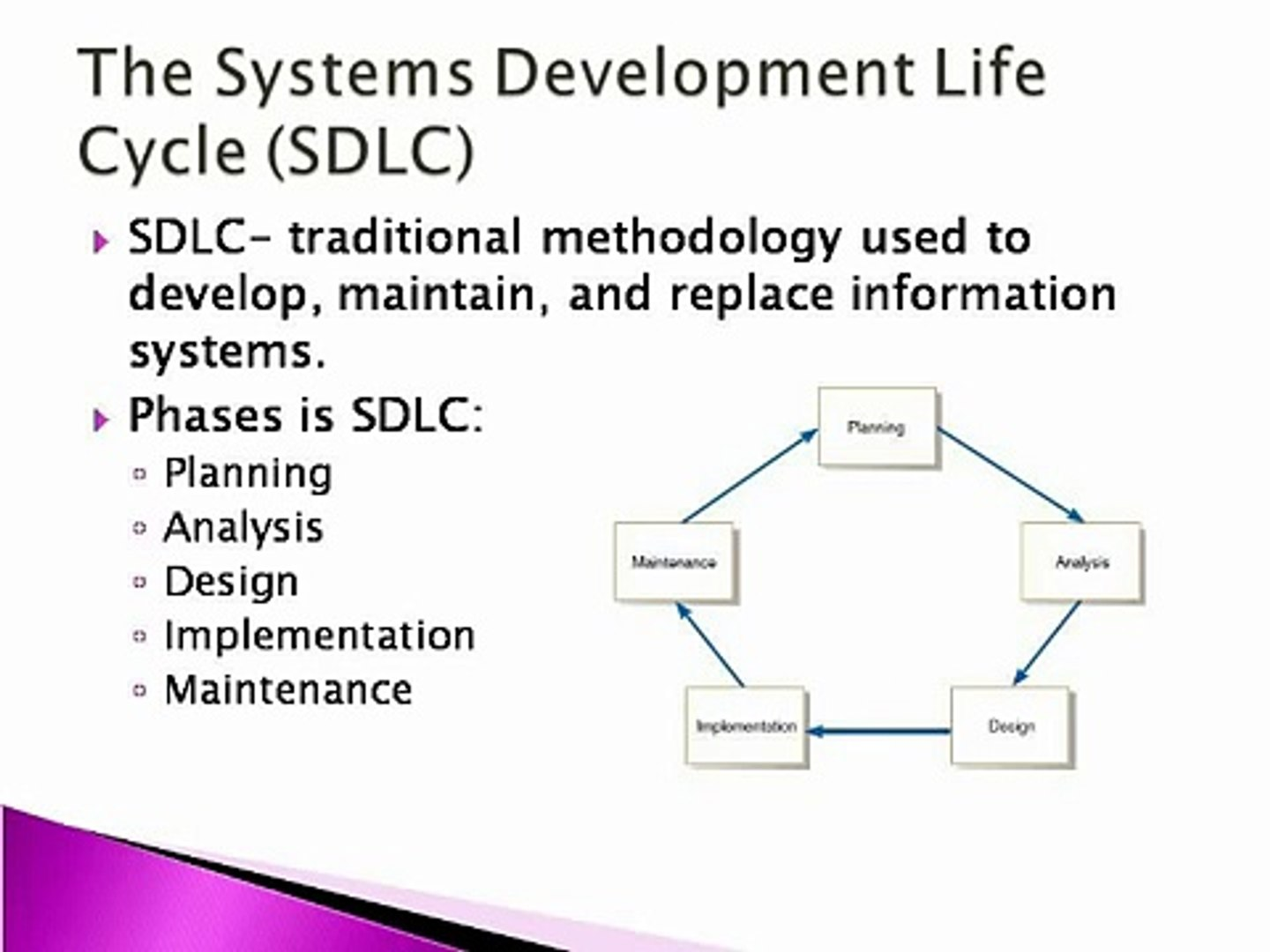 Systems Analysis And Design Sdlc Video Dailymotion