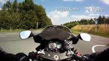 Gsxr 1000 K6 0-250 kmh Acceleration-Test (GoPro HD)