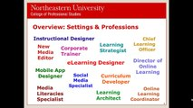 Master of Education Concentration in eLearning & Instructional Design