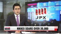 Nikkei closes at over 20,000 on strong earnings expectations