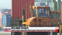 Exports expected to fall for fourth consecutive month